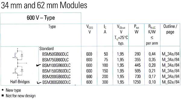 Ikw75n60t igbt. Datasheet pdf equivalent.